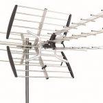 Come Scegliere un'Antenna TV adatta alle Tue Esigenze