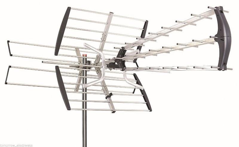 antenna tv quale scegliere